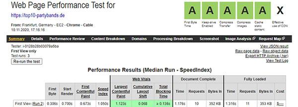 Wordpress Optimierung Geschwindigkeitsindex WebPageTest